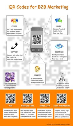 Smart ways of using QR Codes for B2B Marketing #smartphones. http://blog.hepcatsmarketing.com - check out the blog network for more news like this!
