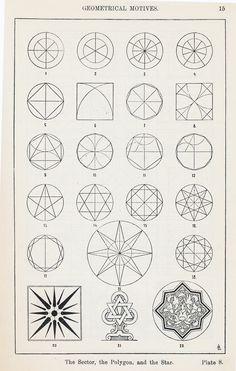 Geometrical Motives
