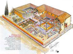 Histoire des Romains - Victor Duruy
