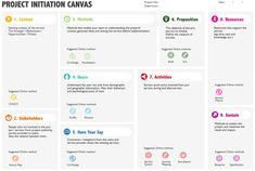 Canvas Collection II - A list of visual templates - Andi Roberts Innovation Strategy, Business Innovation, Business Model Canvas, Human Centered Design, Design Theory, User Experience Design, Customer Experience, Design Research, Canvas Designs