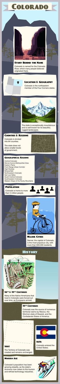 Infographic of Colorado  facts