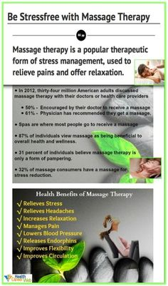 Massage Therapy as a form of stress management