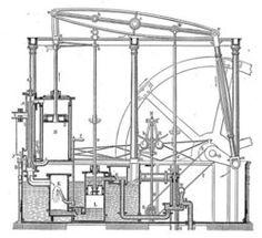 Dit is een stoommachine, dit is één van de eerste machines die uit zichzelf werkte. De stoommachine is gemaakt door: James Watt. Hij is in 1769 verbeterd door James Heargraves. Door de uitvinding van de stoommmachine kwamen er veel grote fabrieken in de stad en veel mensen gingen daar werken.