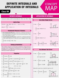 #Definite #Integrals and #Application of Integrals - #Concept #Map - #MTG #Mathematics #Today #Magazine #JEEMain #JEEAdvanced #Class11 #ClassXI #Class12 #ClassXII