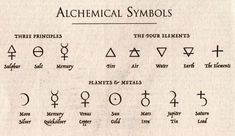 Alchemical symbols:  mercury - fluid connection between the High and the Low; and air.
