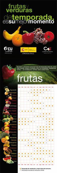 Temporada de las frutas #Nutrición y #Salud YG > nutricionysaludyg.com