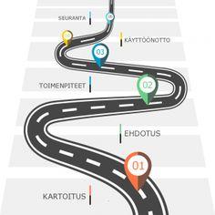 Lemonsoft on täydellinen ratkaisu yritysratkaisuista, joka ohjaa ja kehittää asiakkaan liiketoimintaa. Mottomme on, että suunnitelma tai strategia sopii kaikille asiakkaiden liiketoiminnan rakenne ja kehittää sitä toteutusvaiheeseen. Asiakkaamme voivat käyttää Lemonsoft kumpi erillisenä tuotteena tai osana integroitua Lemonsoft ohjelmistopaketti. Muiden lisätietoja sivuston kävijöille http://www.workleader.fi/ tai ota yhteyttä Vapaasti-045 3540025