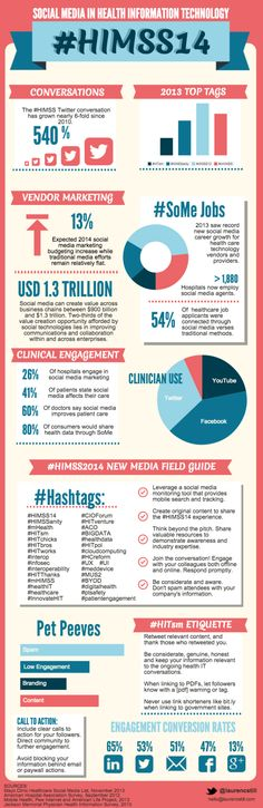 HIMSS, HIMSS14, HealthIT, HIT, mhealth