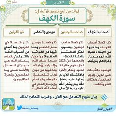 دين الحق On Twitter Quran Recitation Quran Tafseer Islam Beliefs