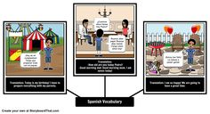 Have Students Create Visual Vocabulary Storyboards As A Vocab