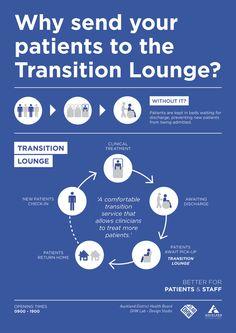 Transition Lounge — DHW Lab