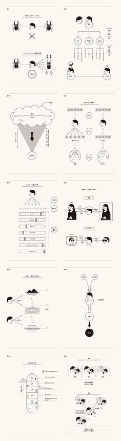 Line Quality, Graphic Elements, Typography