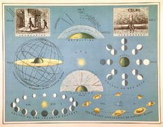 The Cosmographic Atlas by W. & A. K. Johnston 1891