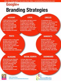 64 estrategias de marketing para Google+ #infografia
