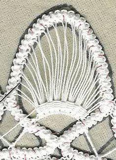 Turkish needle art, tutorial in pics Knitting Stitches, Embroidery Stitches, Knitting Patterns, Crochet Patterns, Love Crochet, Irish Crochet, Crochet Lace, Needle Lace, Bobbin Lace