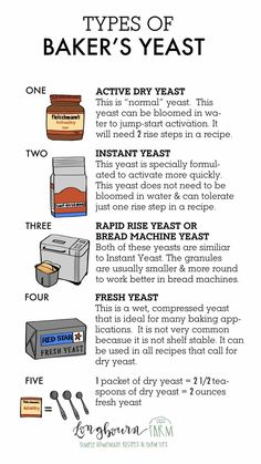 Do you know the different types of baker's yeast and when to use them? Read this post to know exactly what type of yeast you should use and when! Baking Tips, Bread Baking, Baking Hacks, Bakers Yeast, Yeast Starter, Bread Maker Recipes, Cake Recipes, Cooking Measurements, Breads