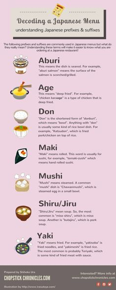 A helpful guide to some of the most common Japanese food terms found on restaurant menus, so you know what to expect next time you order! #Japanese language, #Japanese food terms, #Japanese menu,...