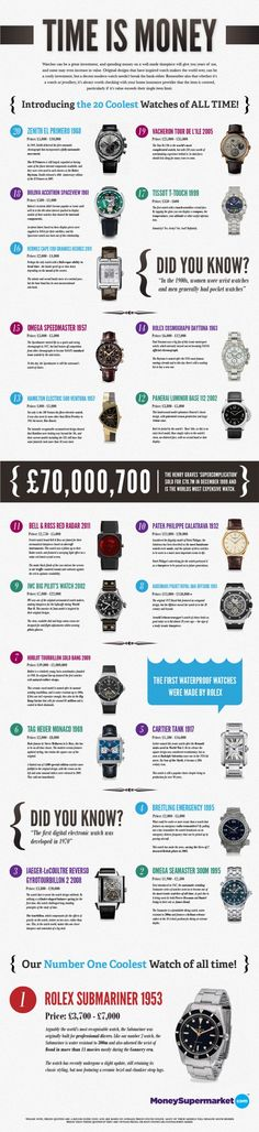 Not the best list of #watches, but a cool take on this persons version of the 20 best. #Infographic