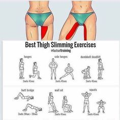 Beste Oberschenkel Abnehmen Übungen Best thigh slimming exercises – weight Slimming on the thigh: 4 exercises for slender BBest thigh slimming exercisesHow to Get rid of Inner Thigh Fat: 10 Best Exercises Summer Body Workouts, Body Workout At Home, Gym Workout Tips, Fitness Workout For Women, At Home Workout Plan, Fitness Workouts, Workout Videos, Workout Exercises, Simple Workouts