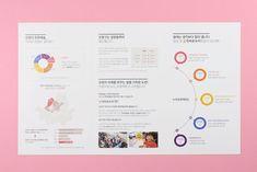 Leaflet Design, Ppt Design, Chart Design, Brochure Design, Layout Design, Editorial Layout, Editorial Design, Catalogue Layout, Picture Albums