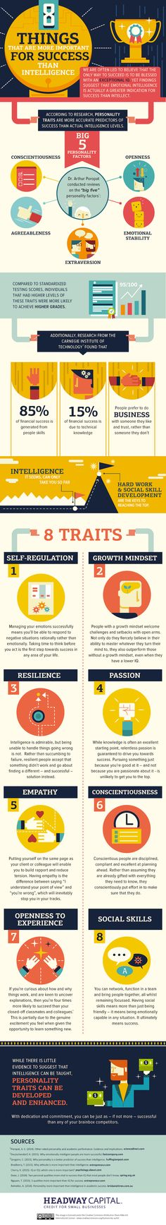 Psychology infographic and charts We're all trying to work smarter rather than harder to ramp up our success. If… Infographic Description We're all trying to work smarter rather than harder to ramp up our success. Viral Marketing, Marketing Digital, Content Marketing, Media Marketing, Affirmations, Success Factors, Career Success, Career Advice, Academic Success