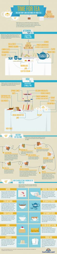 Tea: Time for #Tea (Infographic).
