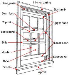 Window Parts & Diagrams