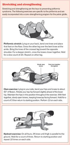 piriformis exercises | Nonsteroidal anti-inflammatory drugs (NSAIDs) such as ibuprofen help ...