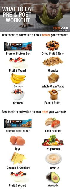 The best foods to eat before and after your workout! #HowtoWorkout