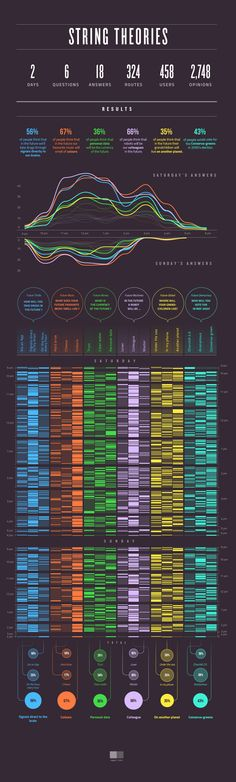 Infographic, Data