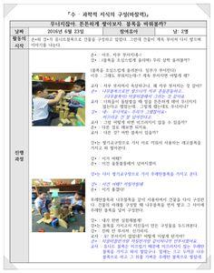 18년 10호: 통합지표 영유아놀이 활성화를 위한 수업사례 : 네이버 블로그 Words, Korean, Korean Language, Horse