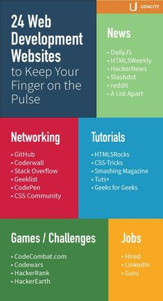 24 Websites to Keep Your Finger on the Pulse in Web Development