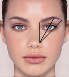 How to Tweeze Your Eyebrows, never tweeze the top of your brows people!!!!