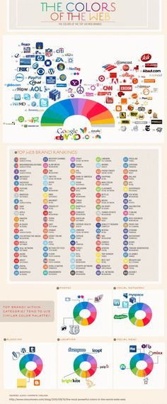 What colors do the web's most powerful brands use to distinguish themselves from others?