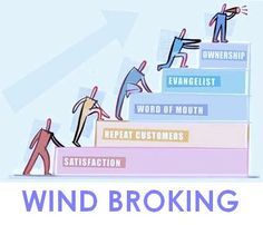 Only put off until tomorrow what you are willing to die having left undone.   # info@windbroking.com