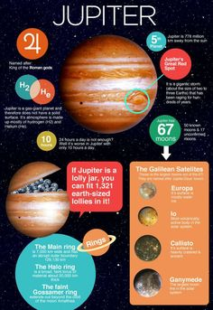 Astronomy Facts, Astronomy Science, Space And Astronomy, Earth Science, Astronomy Pictures, Galactic Science, Astronomy Quotes, Science Space, Planetary Science