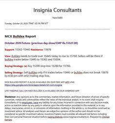 Mcx comex gild silver copper crude oil mcx bulldex mcx Bullion index reports tips calls