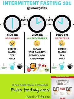 KNOW - INTERMITTENT FASTING - intermittent fasting involves consuming calories during a set window of eight hours per day and abstaining from food for the remaining 16 hours. - The example above is just that, an example. Don't get hung up on the times Healthy Meal Prep, Get Healthy, Healthy Eats, 24 Hour Intermittent Fasting, Weight Loss Tips, Lose Weight, Caloric Deficit, Easy Diet Plan, Stubborn Fat