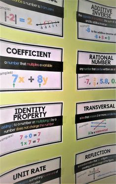 160 Best Decorations for the Secondary Math Classroom images in 2019