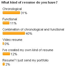 resume examples google search misc stuff pinterest resume