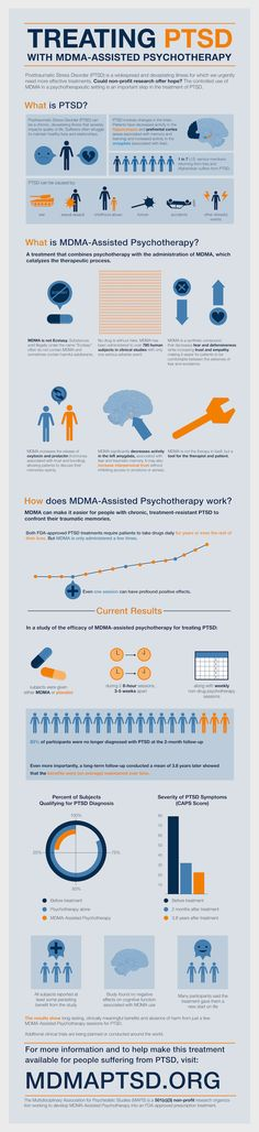 Treating PTSD with MDMA assisted psychotherapy