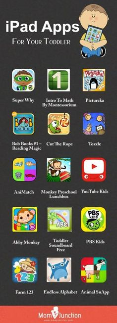 IPad Apps For Toddler: You can use your iPad as a new age fun learning tool! Are you clueless about the apps that will entertain your hyper-active toddler? Worry no more! Check out this article to find a handy list of some of the best iPad apps for your toddler. Want to know more? Read on! #toddlers by molly
