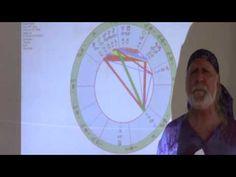 Rick Levine Astrology Forecast for February 2017