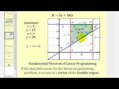 Introduction to Linear Programming Linear Programming, Maths Algebra, 8th Grade Math, Math Teacher, Education, Youtube, Math Coach, Onderwijs, Learning