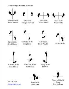 Stances.: