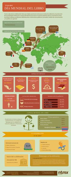 Día Mundial del Libro y del Derecho de Autor  from :: NotiMX | Gaceta Informativa ::