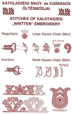 Some nice examples of hungarian stitches.