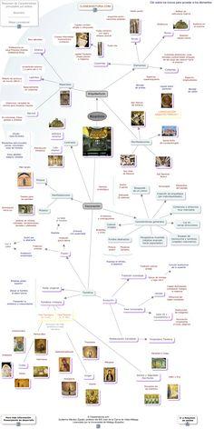 Esquema mundo bizantino