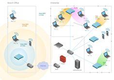 31 best topology images office 365 software arduino rh pinterest com