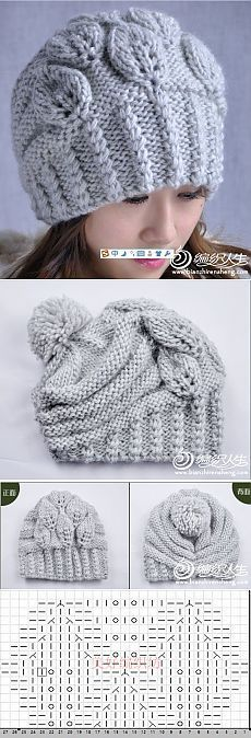 Knitting Patterns Hat Cap with openwork pattern Knitting Patterns Free, Knit Patterns, Free Knitting, Baby Knitting, Sewing Patterns, Crochet Beanie Hat, Knitted Hats, Knit Crochet, Crochet Hats